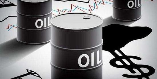 股指期货原油期货铁矿石期货开户条件有哪些